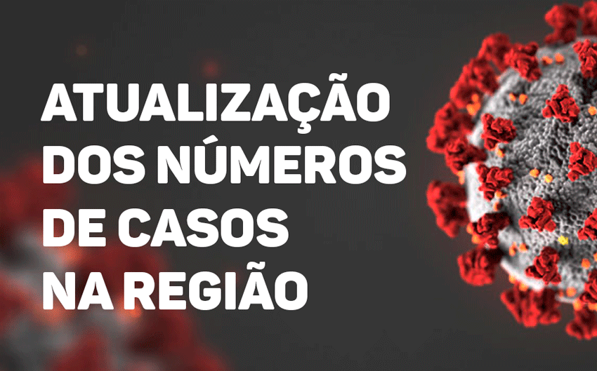 ATUALIZAÇÃO: casos suspeitos de Coronavírus em nossa região